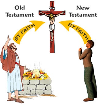 Hình Cựu ước và Tân ước