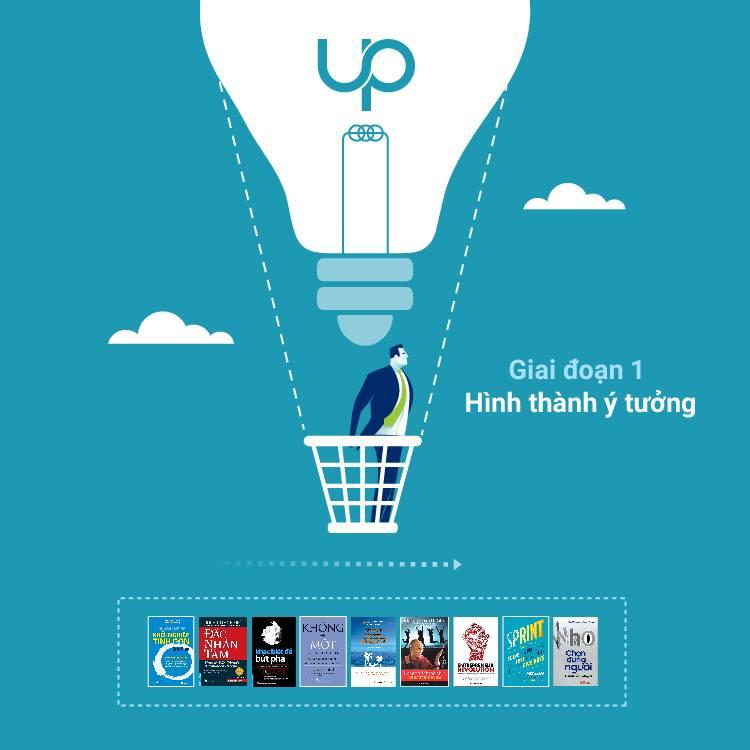 Hình 20 cuốn sách cần đọc cho từng giai đoạn khởi nghiệp - Giai đoạn 1: Hình thành ý tưởng