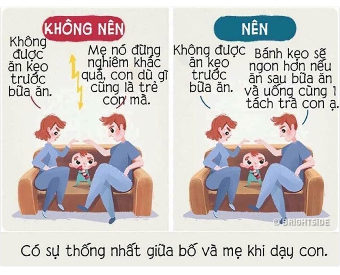Có sự thống nhất giữa bố và mẹ khi dạy con.